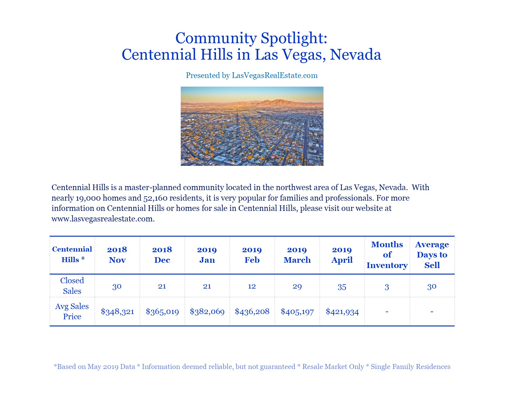 Community Spotlight - Centennial Hills - May 2019