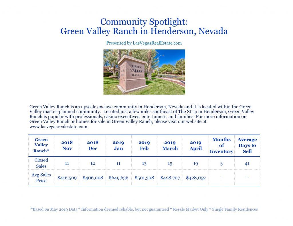 Community Spotlight - Green Valley Ranch - LasVegasRealEstate.com